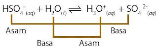 reaksi asam basa konjugasi