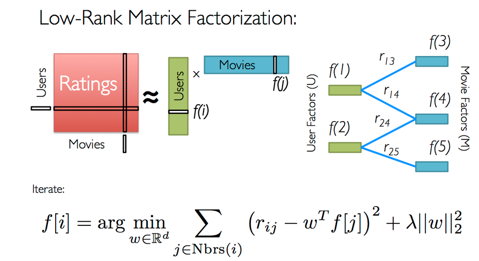 edx spark machine learning