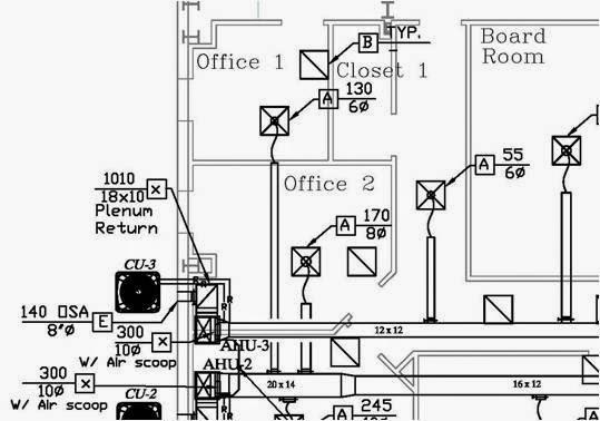 Pelukis pelan rumah perkhidmatan kami for Plans d arkitek