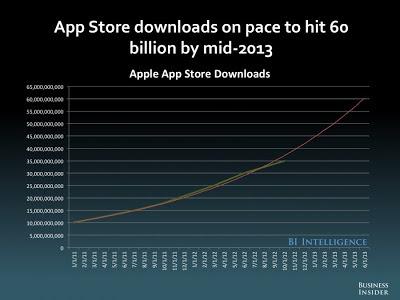 iPhone アプリ iPad iOS