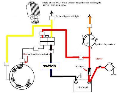 Solusi battery cara gratis modifikasi kiprok standar to unlimited semoga informasi ini bermanfaat bagi seluruh penduduk planet bumi asfbconference2016 Choice Image