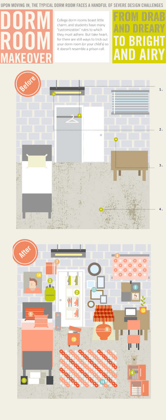 Make Your Dorm Room A Bright, Decorated And Airy Apartment | infographic