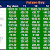 Pre Market Tips : FnO   Recommendation for 19 January 2015