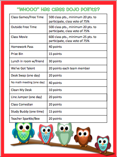 Classroom Incentive Ideas For Middle School : Fourth grade flipper tried it tuesday class dojo