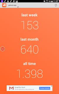 Captura de pantalla de BloggerStats para ver las estadisitcas de un blog