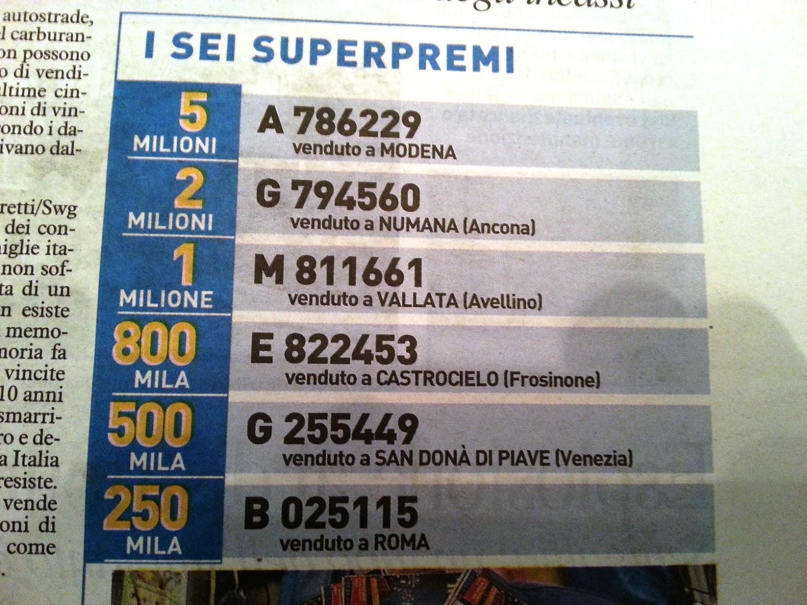 Lotteria Italia premi