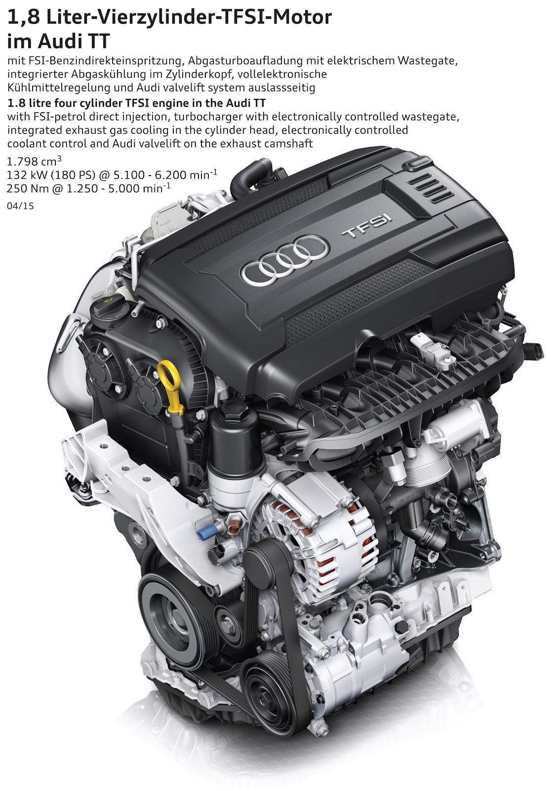 Nowy silnik w Audi TT - 1.8 TFSI
