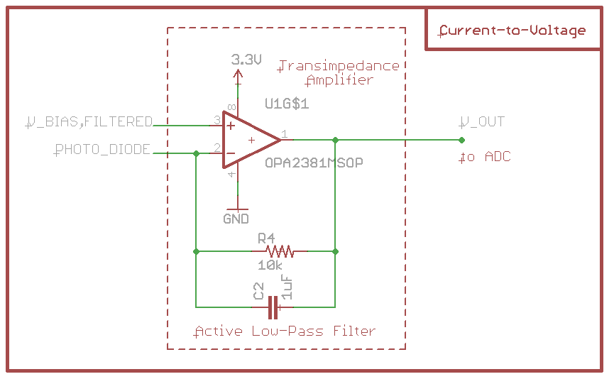 logarithmic photodiode amplifier thesis The following paragraphs will summarise the contents of this thesis :  with solid-state photodiode  at -20º c with an amplifier peaking time.