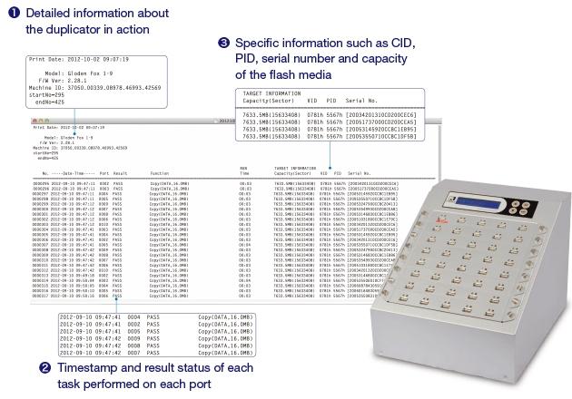 Log Report from Intelligent USB Duplicator