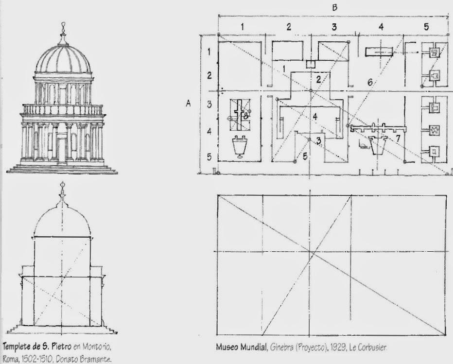 Recomendaciones de libros para estudiantes de arquitectura for Libros sobre planos arquitectonicos