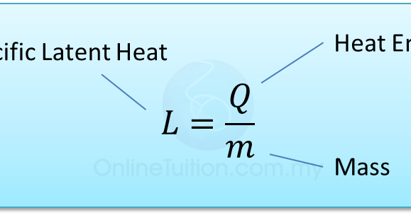 Specific Latent Heat   SPM Physics Form 4/Form 5 Revision Notes