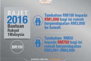 brim 1 malaysia