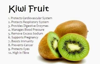 Khasiat Buah Kiwi Baik Untuk Kesihatan
