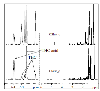 nmr research papers The department of chemistry - nuclear magnetic resonance (nmr) research.