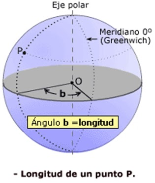 El Bal de la Geografa Per y Mundo mayo 2011