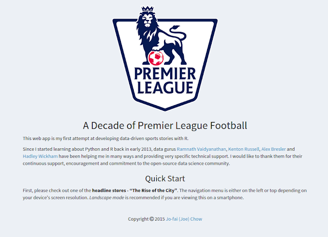 A Decade of Premier League Football