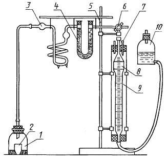 Установка и испытание ртутного термометра