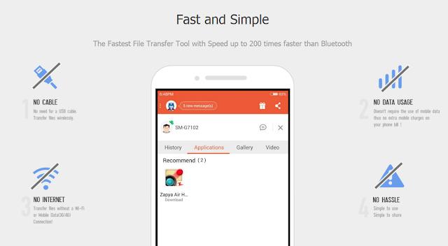 Features of Zapya App