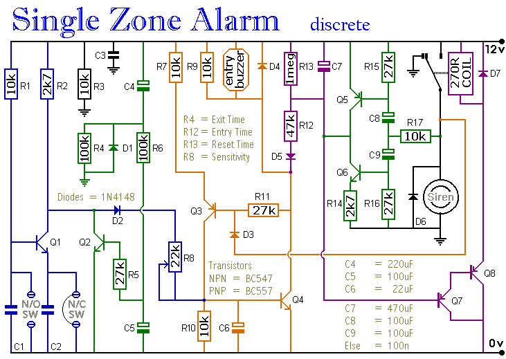 Single+Zone+Alarm+Circuit+Diagram fire alarm wiring diagram diagram wiring diagrams for diy car conventional smoke detector wiring diagram at gsmx.co