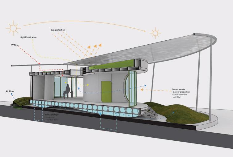 Blog el aula del futuro for Aulas web arquitectura