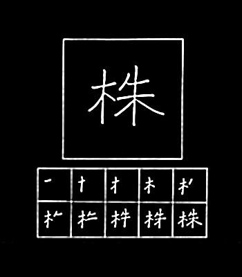 kanji saham