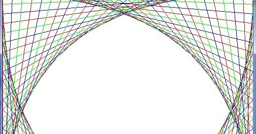 Drawing Lines Java : Program technology draw lines giving parabolic effect