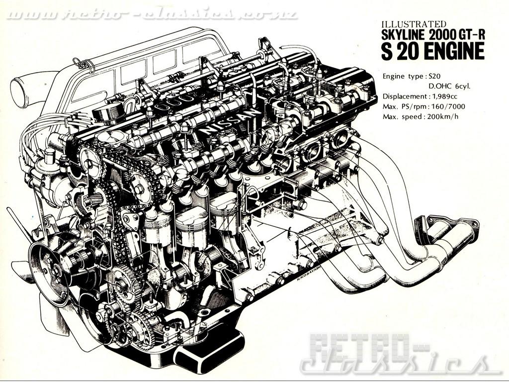 Nissan S20, engine. Sześciocylindrowy japoński silnik z pierwszego kultowego Nissana Skyline GT-R. Wolnossący o mocy 160 KM. JDM, zdjęcia.