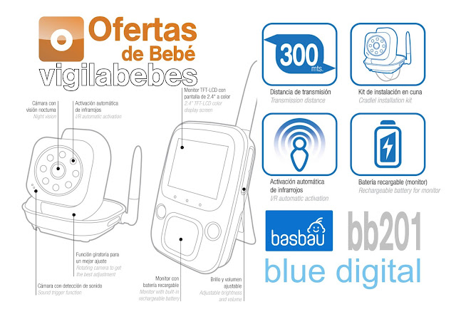 intercomunicador con cámara digital