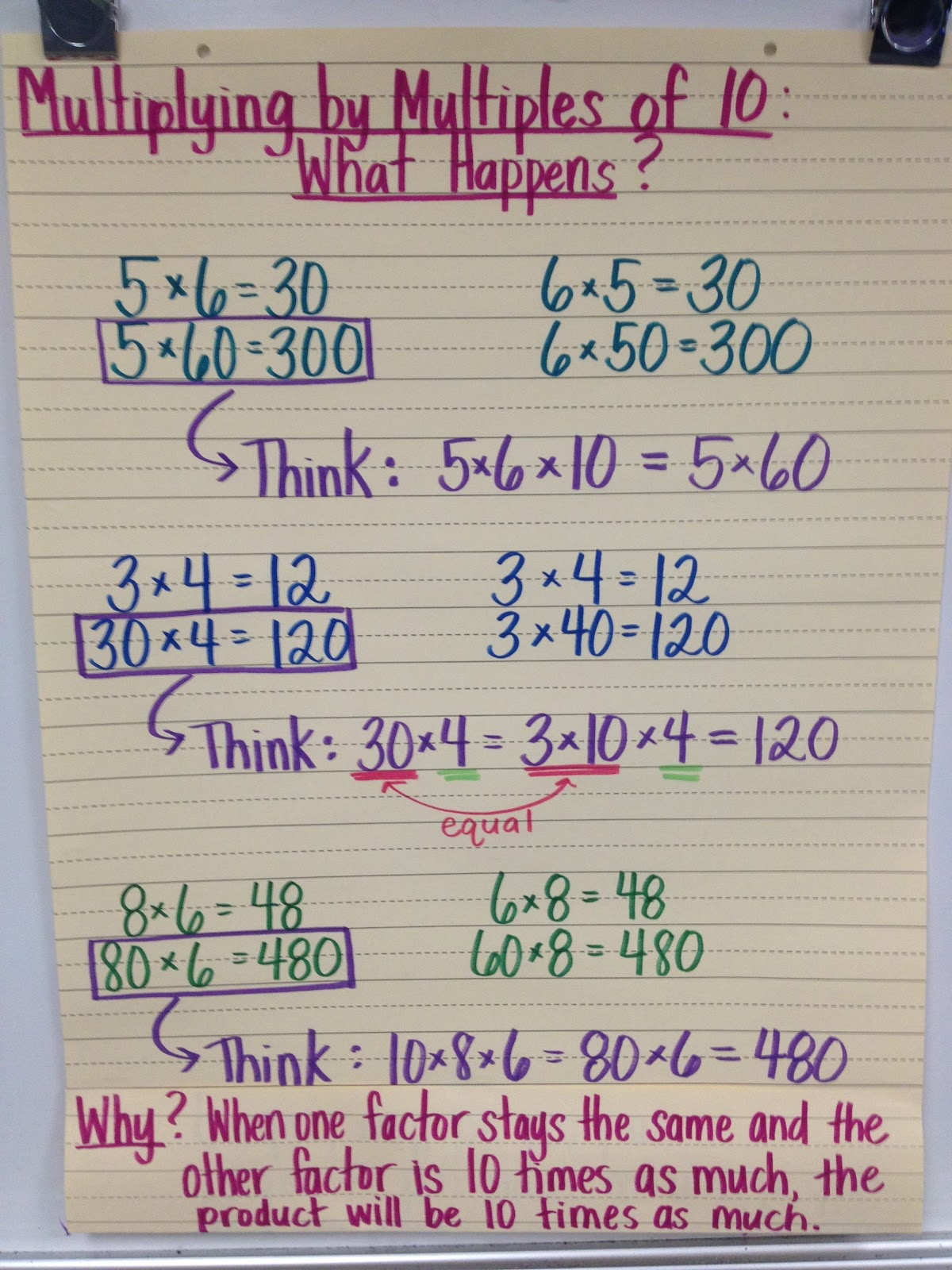 Arrays and repeated addition anchor chart (image only ...