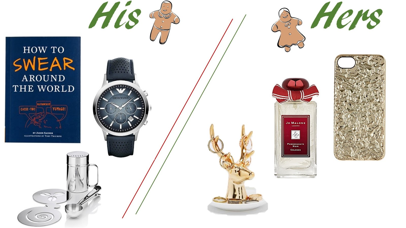 Gift Guide: His & Hers Beauty and Miscellaneous Gifts