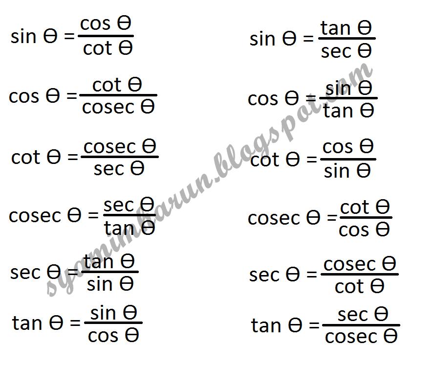 Syamim Harun: Simple Trigonometry Formula (Hexagon Alternative ...