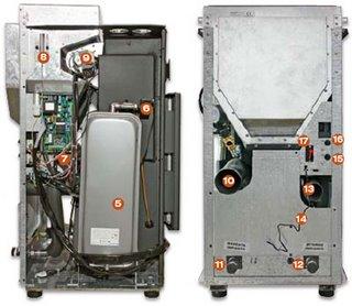 Ayuda t cnica a instaladores o usuarios de aire for Diferencia entre climatizador y aire acondicionado