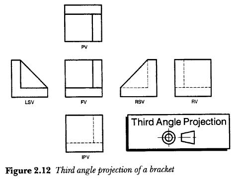 Product Design Third Angle Projection Of A Bracket