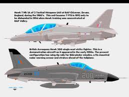 Profil Pesawat Hawk 200...!!!