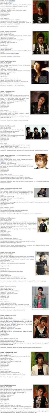 Biodata Profil Super Junior