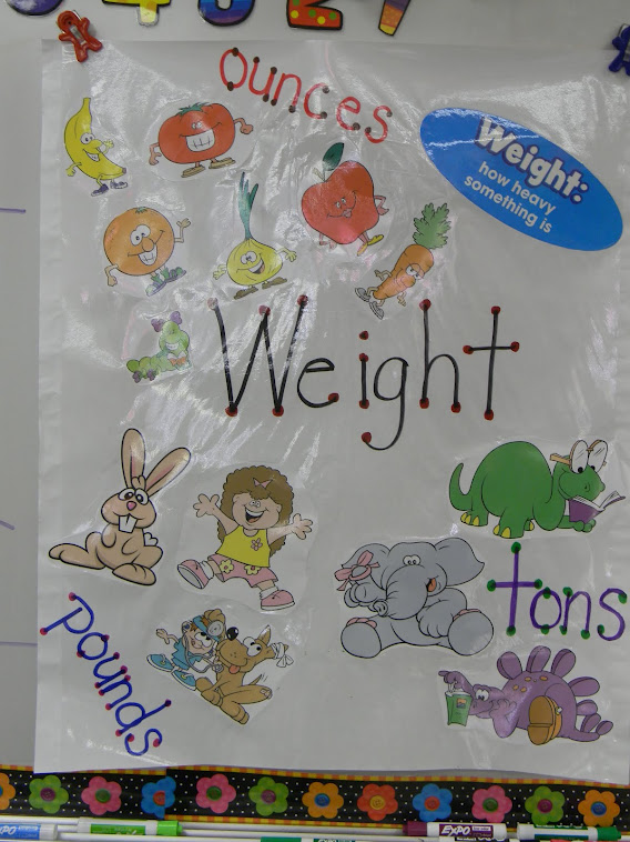 Weight Anchor Chart