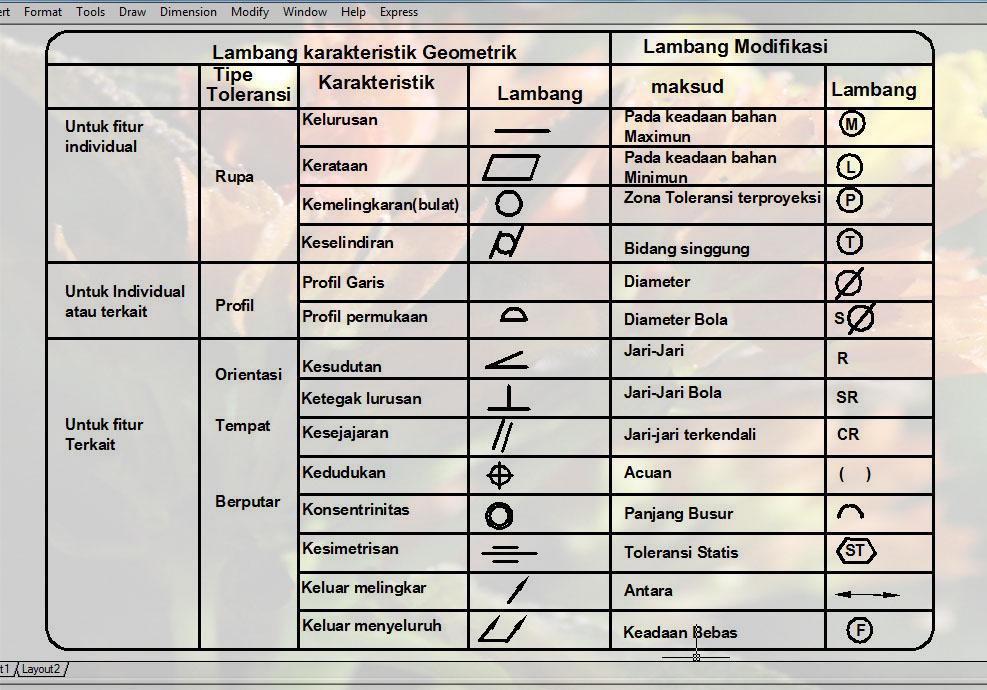 Geometric Tolerance Symbols Drawing on Geo Tolerance Symbols