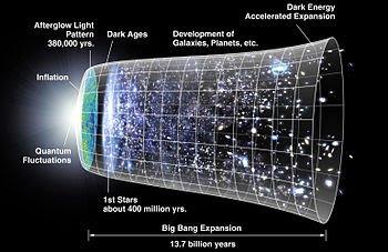 Benarkah Besi Berasal Daripada Langit?