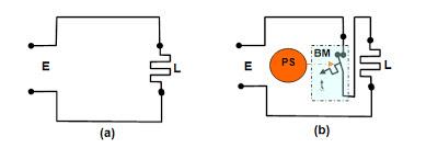Rangkaian Kelistrikan setrika listrik