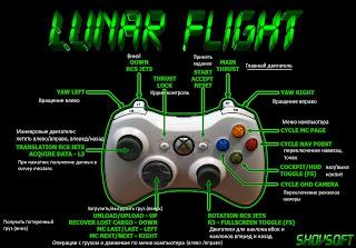 Управление с помощью геймада в игре Lunar Flight