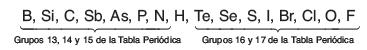 Combinaciones binarias de elementos quimicos segun grupos