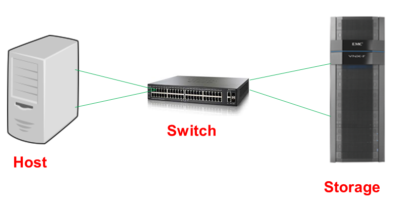 brocade 300 switch configuration guide