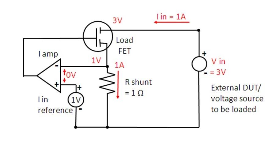 watt u0026 39 s up   how does an electronic load regulate it u2019s