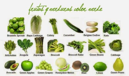 Verduras Verdes   www.pixshark.com - Images Galleries With