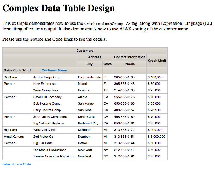 Data table design richfaces 4 3 x tip of the day complex for Ux table design