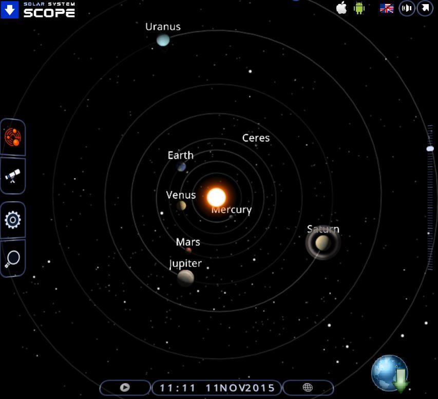 Planet alignment dates
