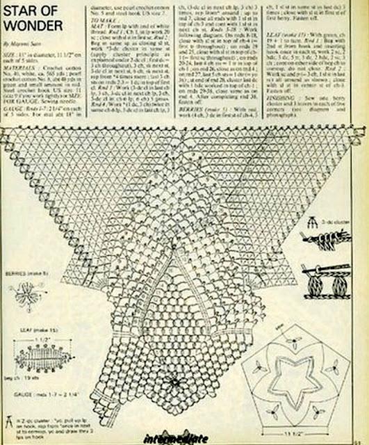 toalha de mesa em croche modelo estrela em croche com receitas