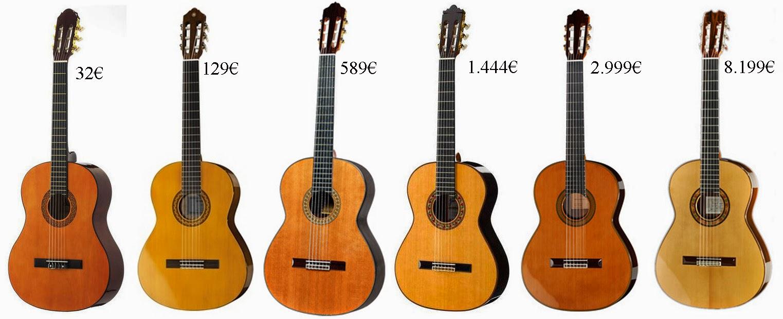 Cithara hispanica : Guitarra a la luz de la Ciencia