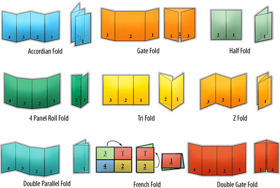 Brochure kiosk pics brochure folds for 4 sided brochure template