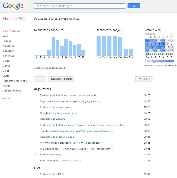 historique de recherche google